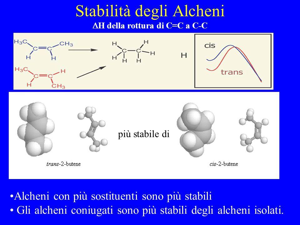 Stabilità degli Alcheni