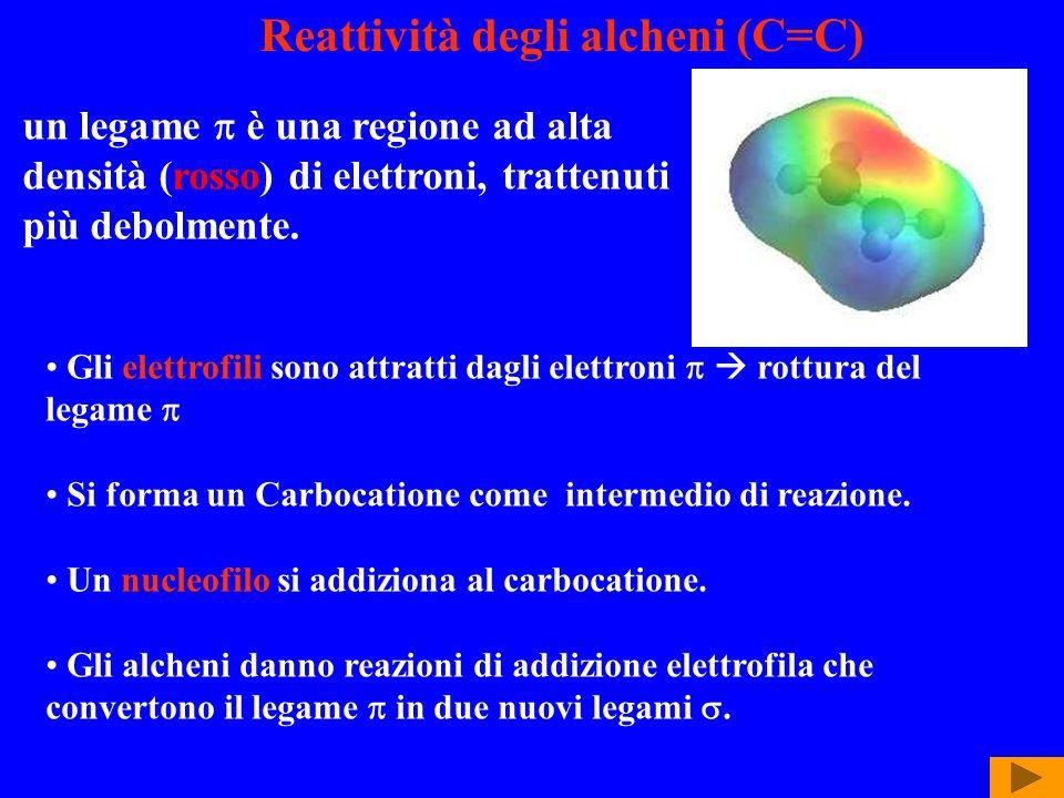 Reattività degli alcheni (C=C)