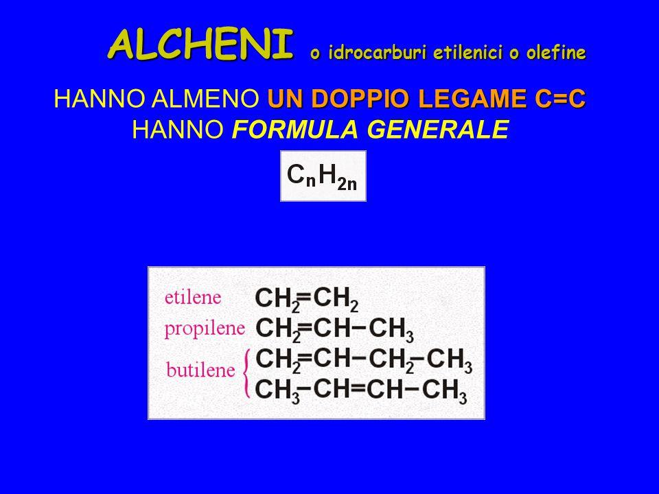 ALCHENI o idrocarburi etilenici o olefine