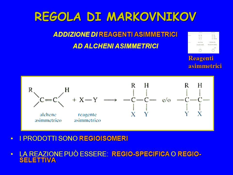 REGOLA DI MARKOVNIKOV ADDIZIONE DI REAGENTI ASIMMETRICI AD ALCHENI ASIMMETRICI
