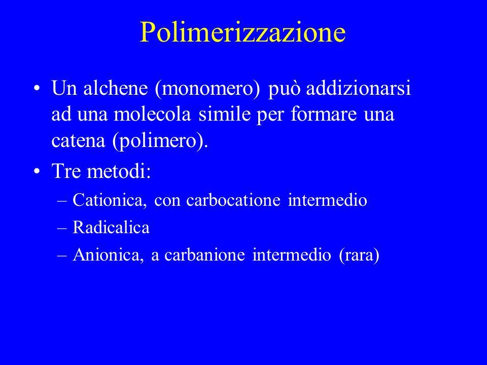 Polimerizzazione Un alchene (monomero) può addizionarsi ad una molecola simile per formare una catena (polimero).