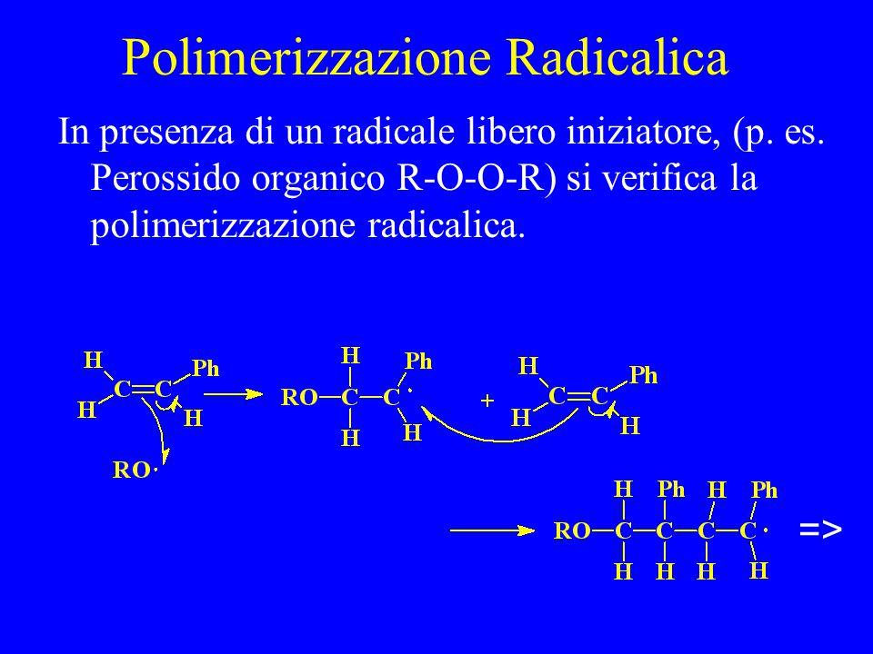 Polimerizzazione Radicalica