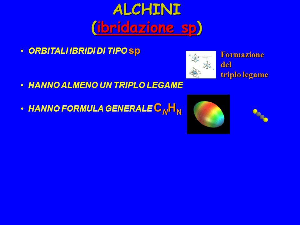 ALCHINI (ibridazione sp)