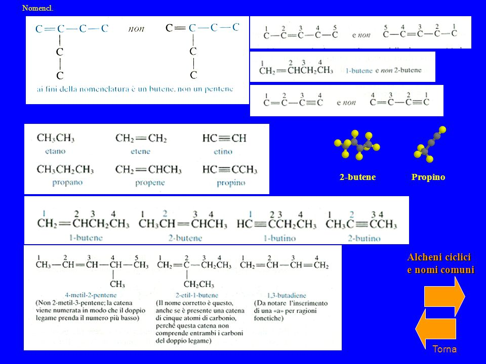 Nomencl. 2-butene Propino Alcheni ciclici e nomi comuni Torna