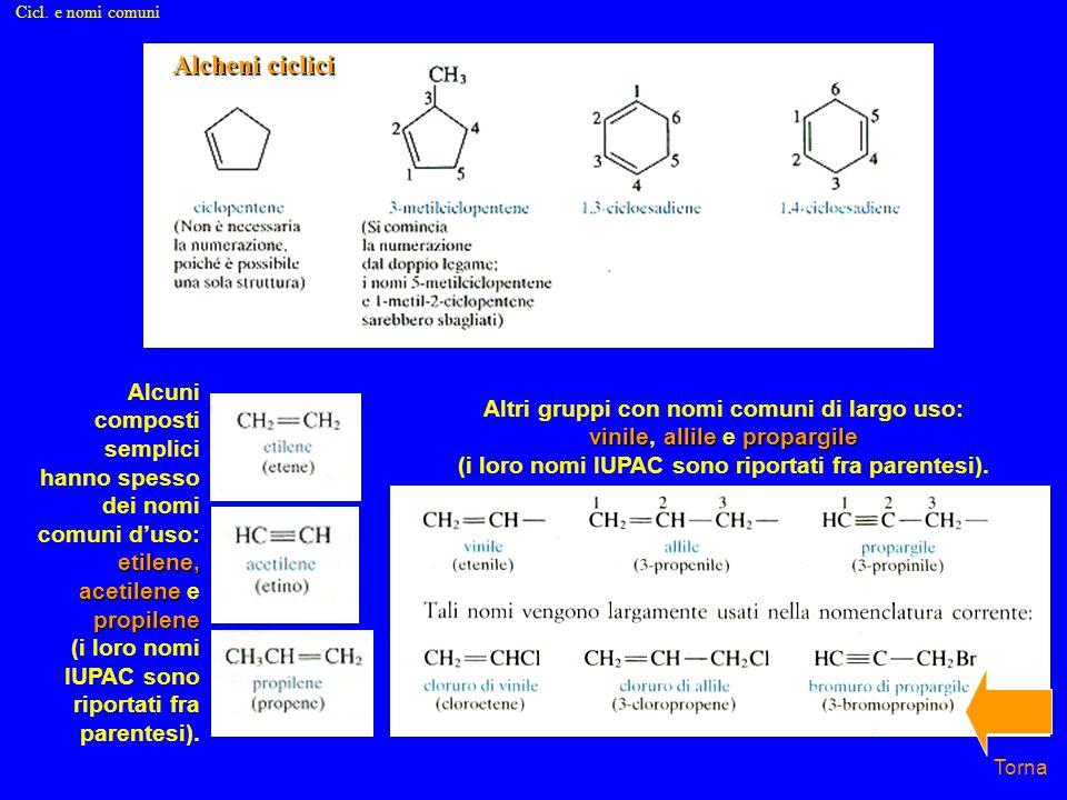 Cicl. e nomi comuni Alcheni ciclici. Alcuni composti semplici hanno spesso dei nomi comuni d'uso: etilene, acetilene e propilene.