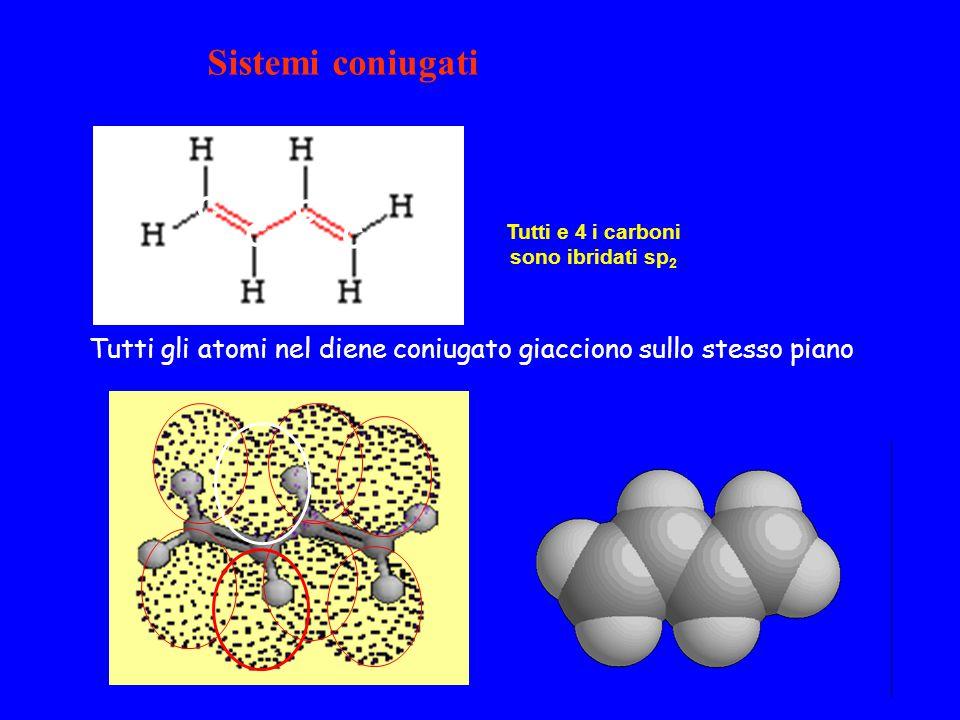 Tutti gli atomi nel diene coniugato giacciono sullo stesso piano