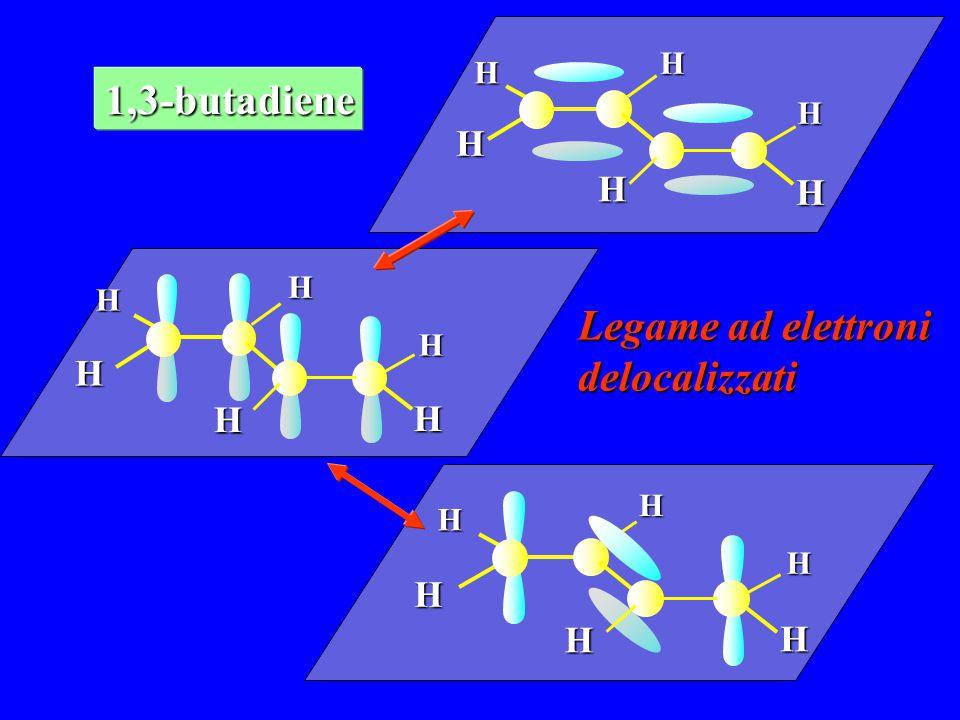 1,3-butadiene Legame ad elettroni delocalizzati H H H H H H H H H H H