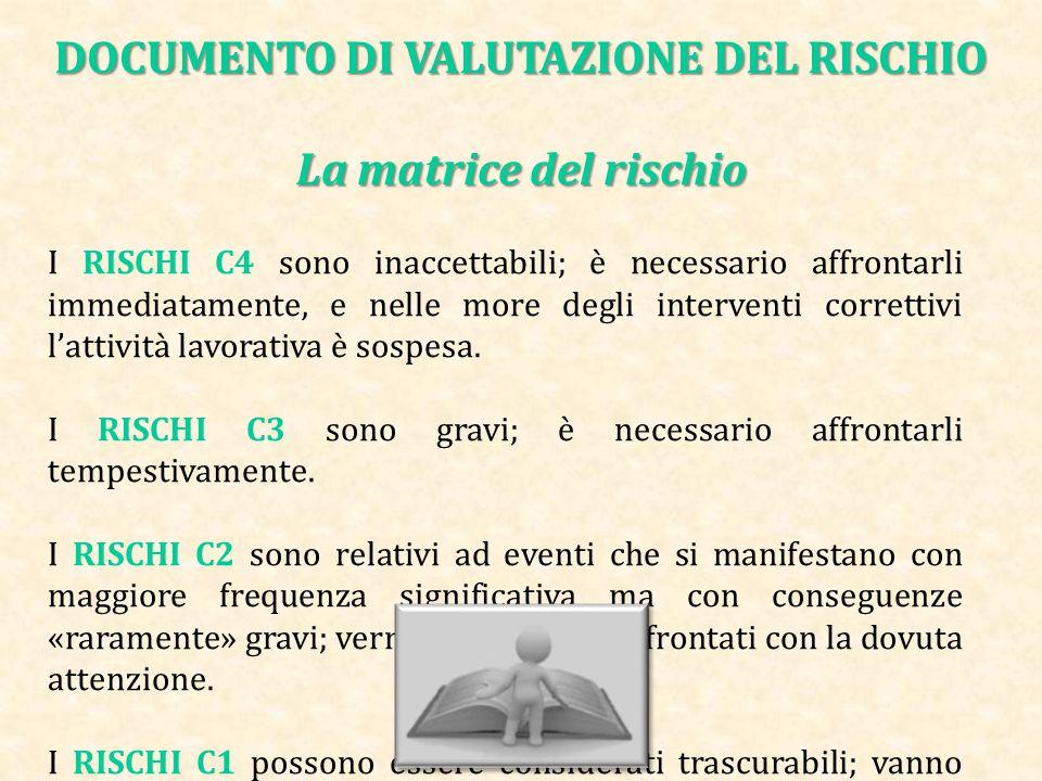 DOCUMENTO DI VALUTAZIONE DEL RISCHIO