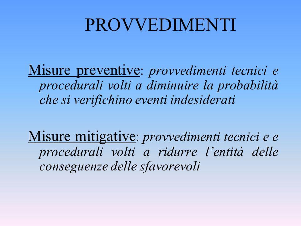 PROVVEDIMENTI Misure preventive: provvedimenti tecnici e procedurali volti a diminuire la probabilità che si verifichino eventi indesiderati.