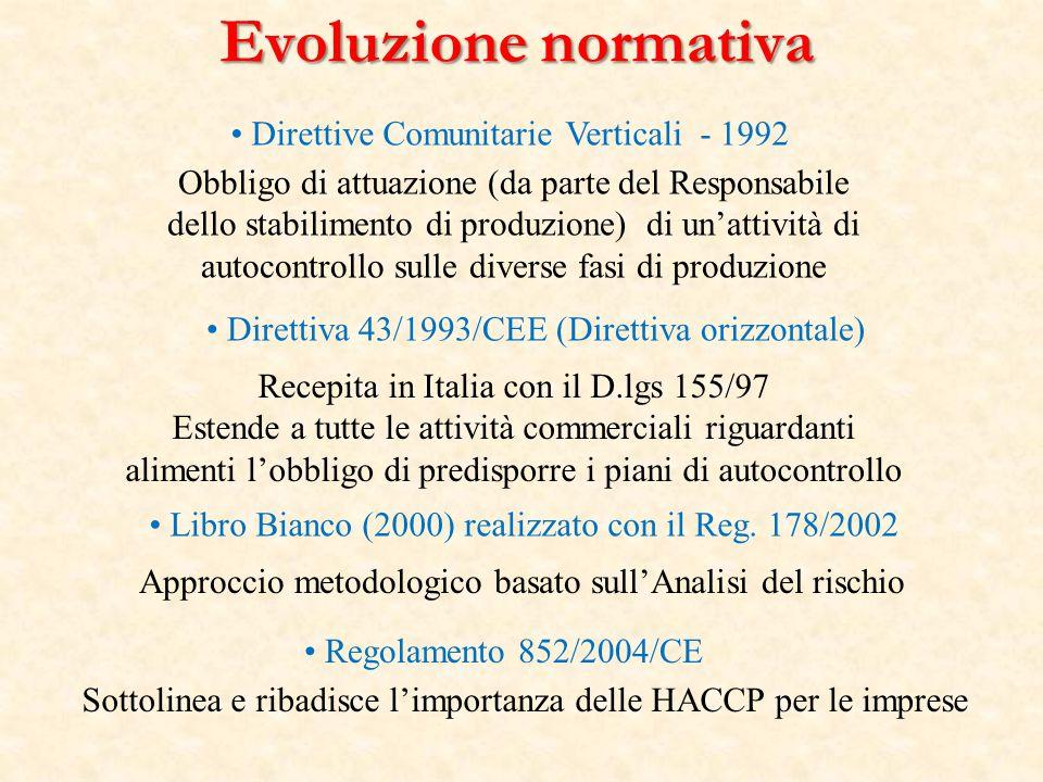 Evoluzione normativa Direttive Comunitarie Verticali - 1992