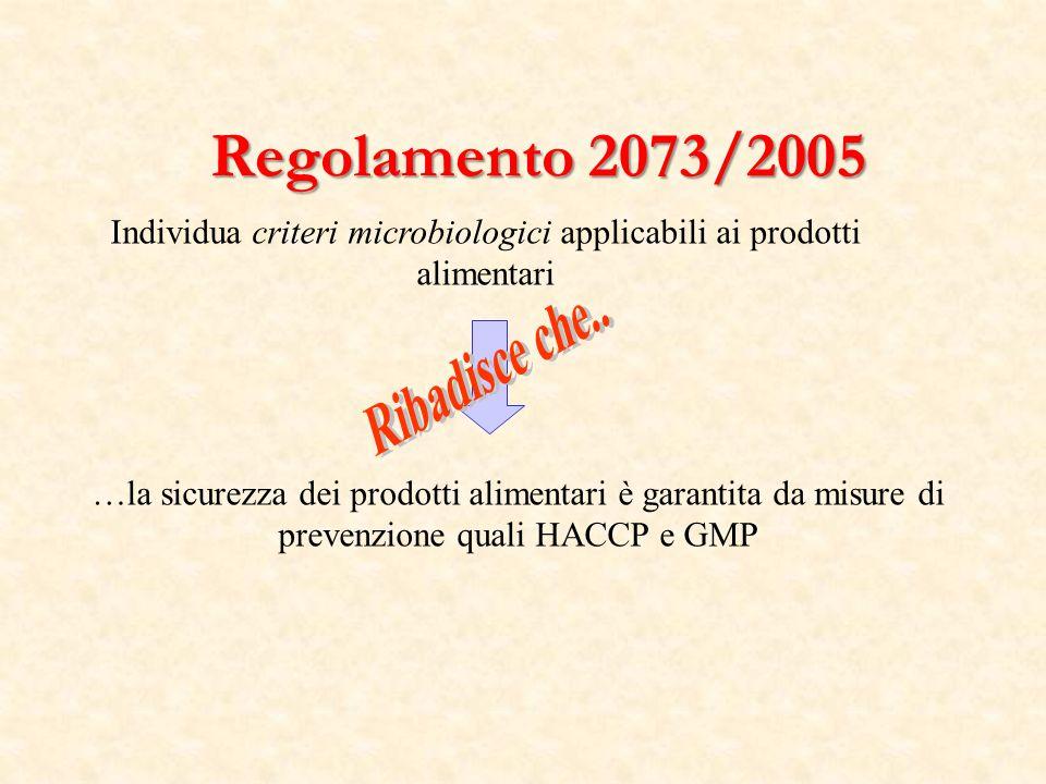 Individua criteri microbiologici applicabili ai prodotti alimentari