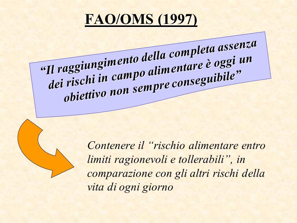 FAO/OMS (1997) Il raggiungimento della completa assenza dei rischi in campo alimentare è oggi un obiettivo non sempre conseguibile