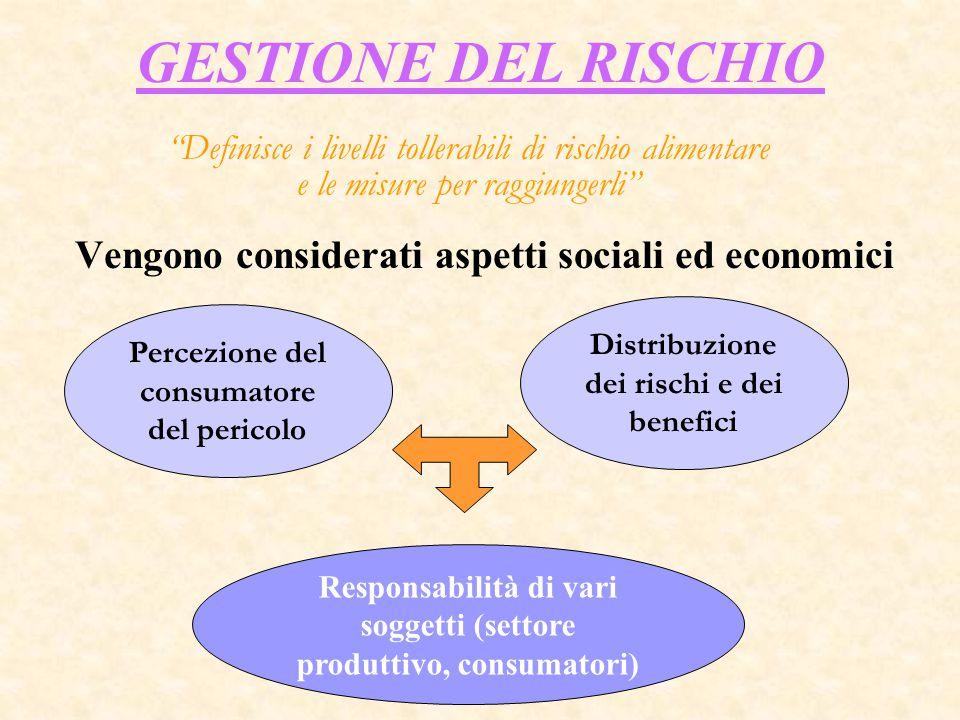 Vengono considerati aspetti sociali ed economici