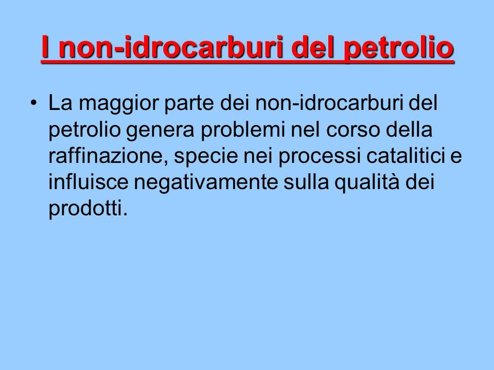 I non-idrocarburi del petrolio