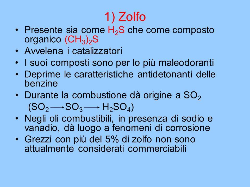 1) Zolfo Presente sia come H2S che come composto organico (CH3)2S