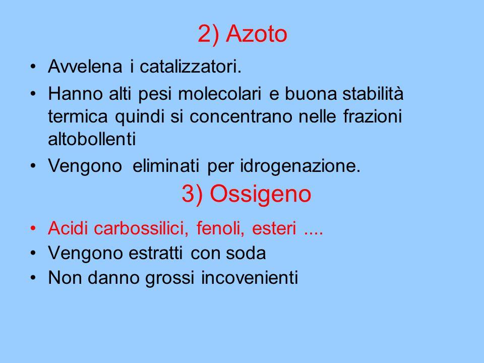2) Azoto 3) Ossigeno Avvelena i catalizzatori.