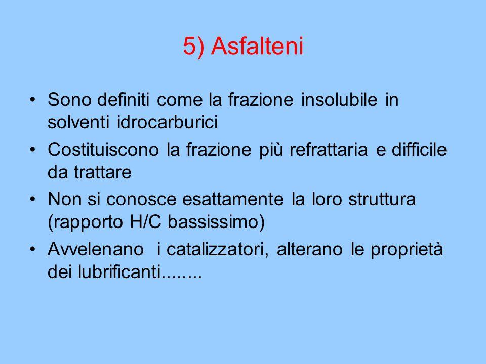 5) Asfalteni Sono definiti come la frazione insolubile in solventi idrocarburici. Costituiscono la frazione più refrattaria e difficile da trattare.
