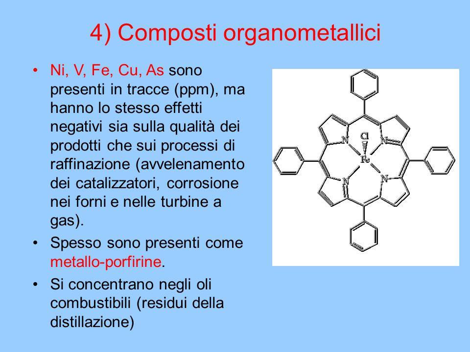 4) Composti organometallici