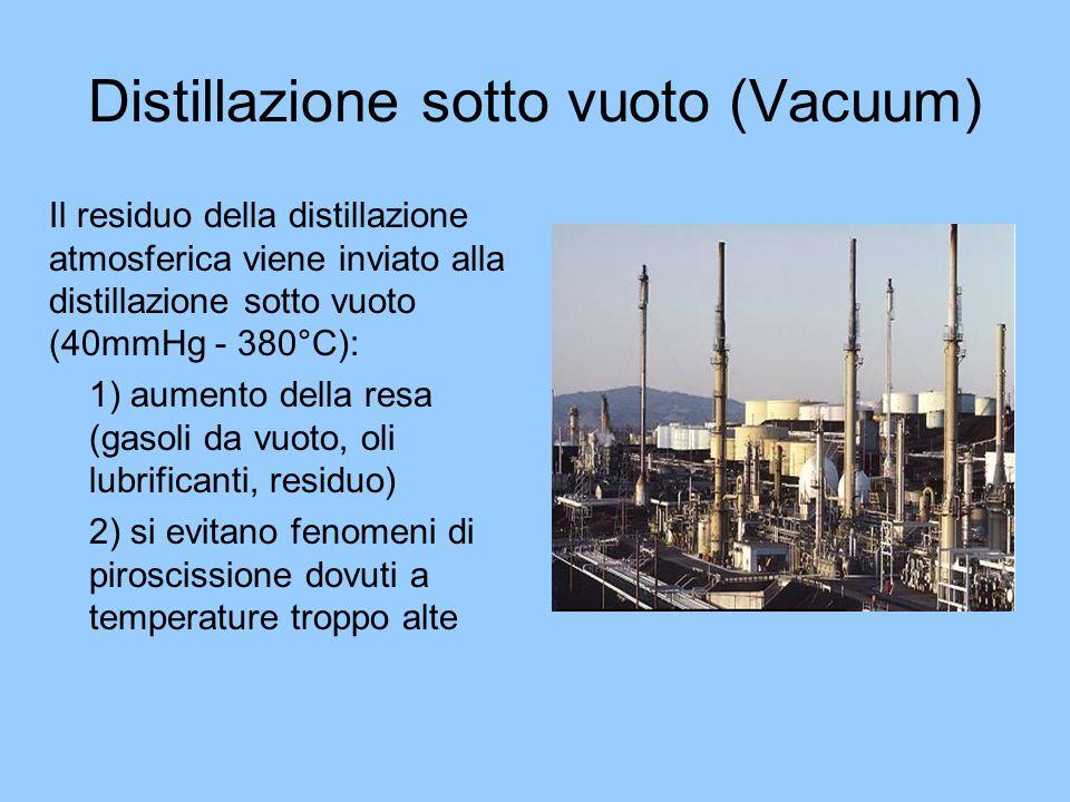 Distillazione sotto vuoto (Vacuum)