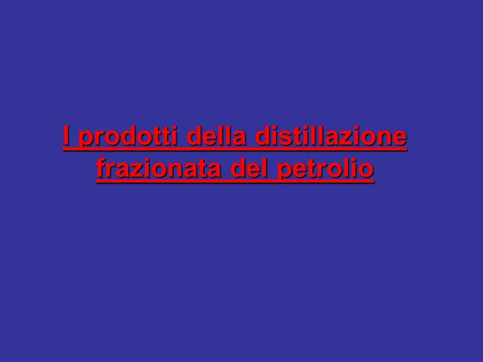 I prodotti della distillazione frazionata del petrolio