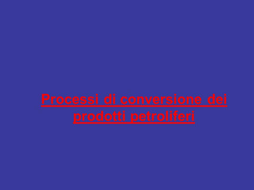 Processi di conversione dei prodotti petroliferi