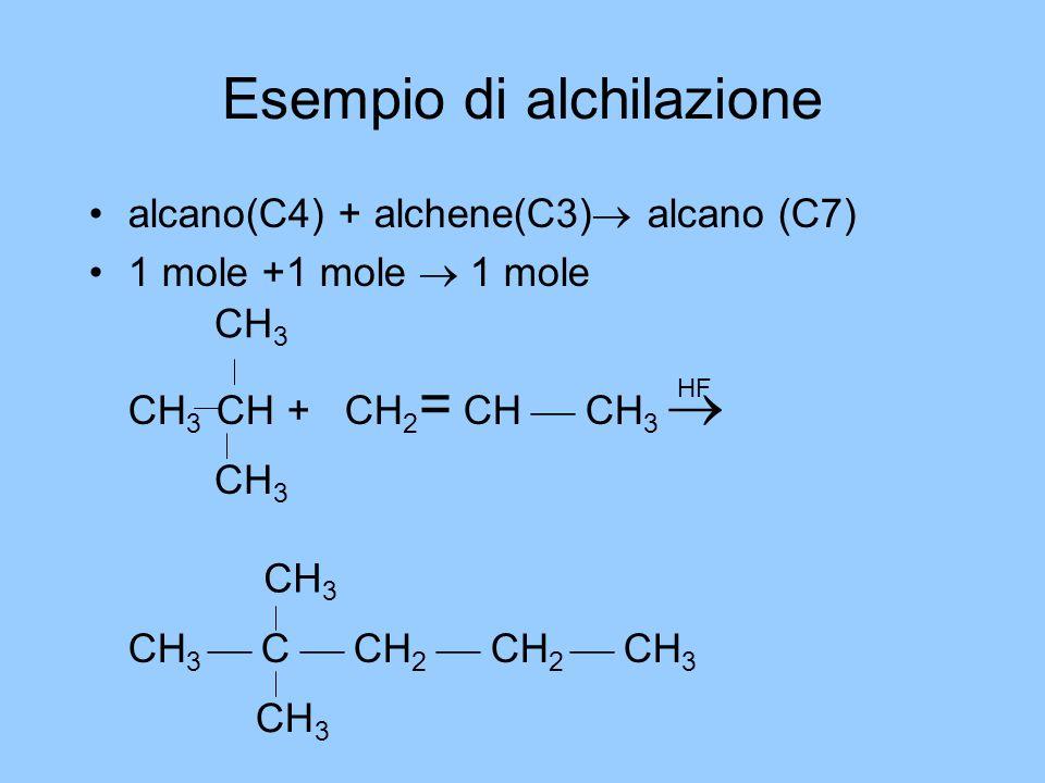 Esempio di alchilazione