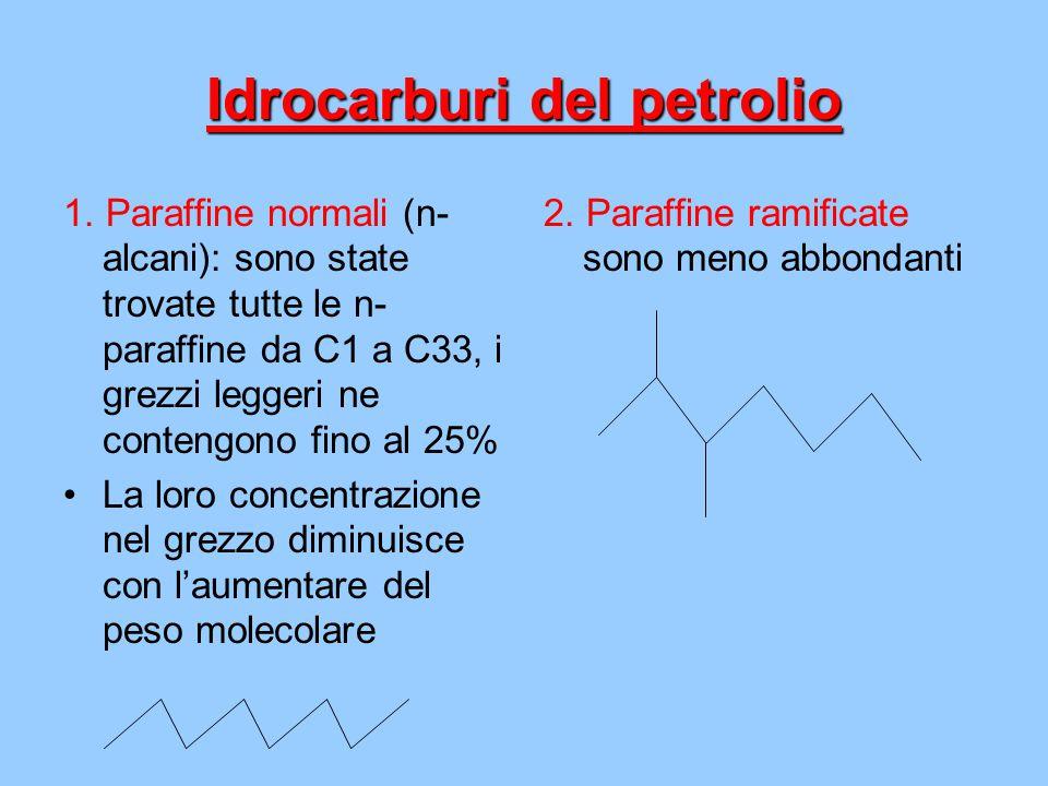 Idrocarburi del petrolio