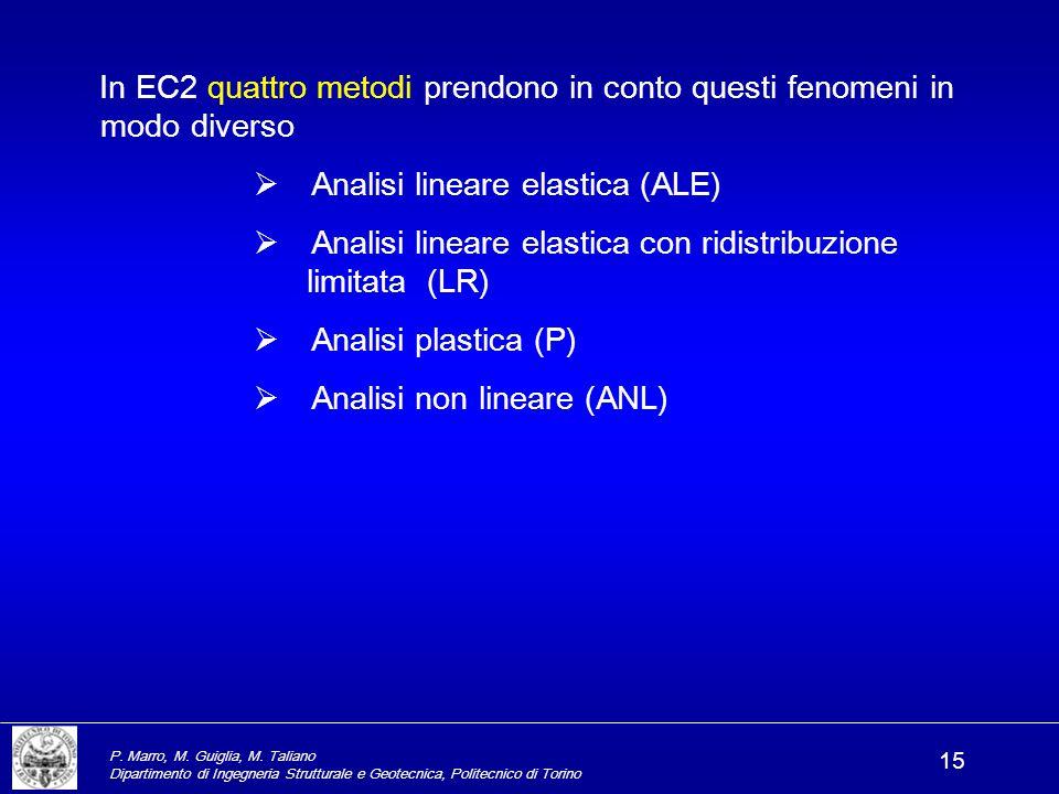 Analisi lineare elastica (ALE)