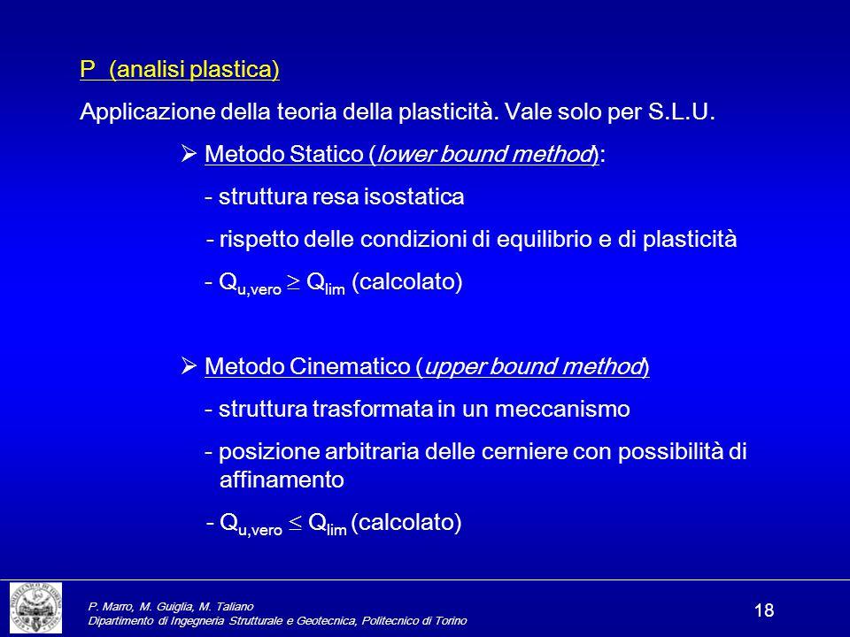 Applicazione della teoria della plasticità. Vale solo per S.L.U.