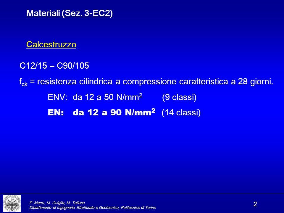 fck = resistenza cilindrica a compressione caratteristica a 28 giorni.