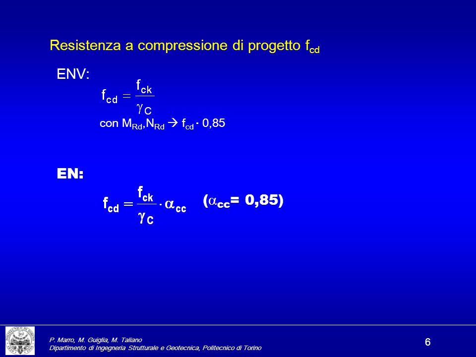 Resistenza a compressione di progetto fcd