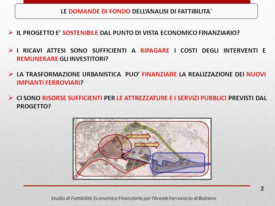 LE DOMANDE DI FONDO DELL'ANALISI DI FATTIBILITA'