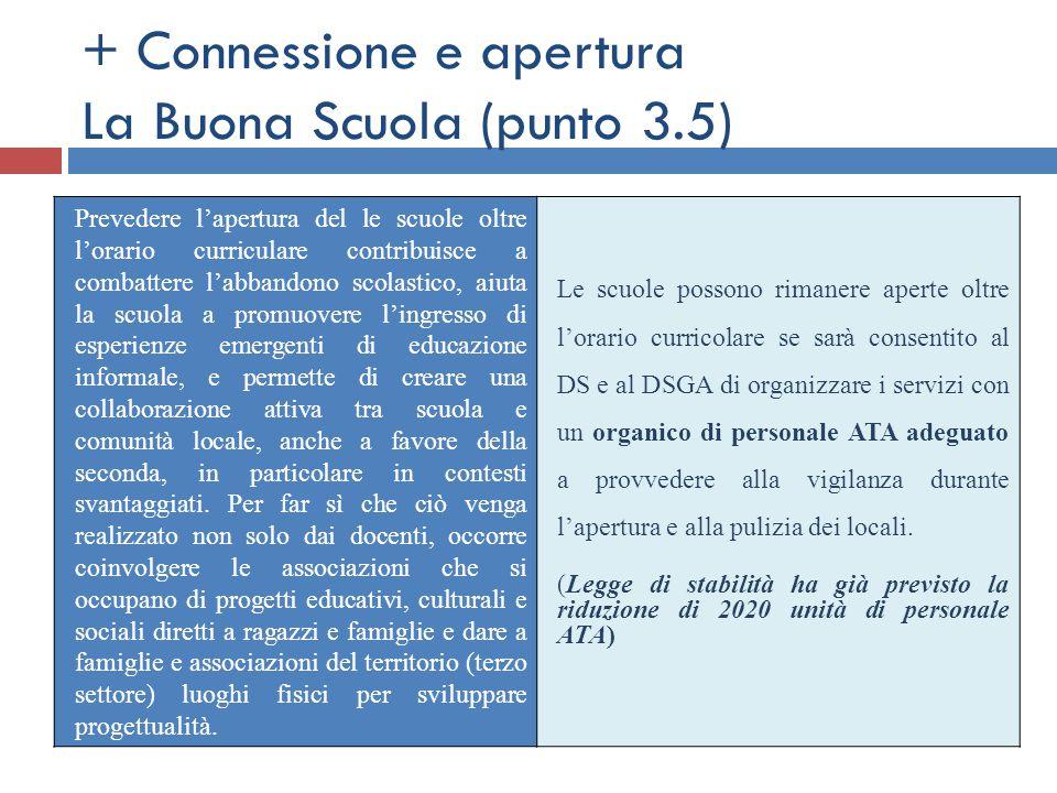 + Connessione e apertura La Buona Scuola (punto 3.5)