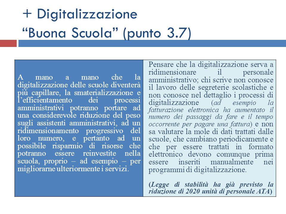 + Digitalizzazione Buona Scuola (punto 3.7)