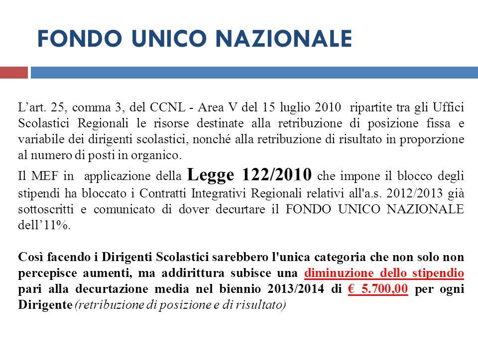 FONDO UNICO NAZIONALE