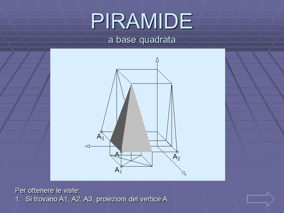 PIRAMIDE a base quadrata