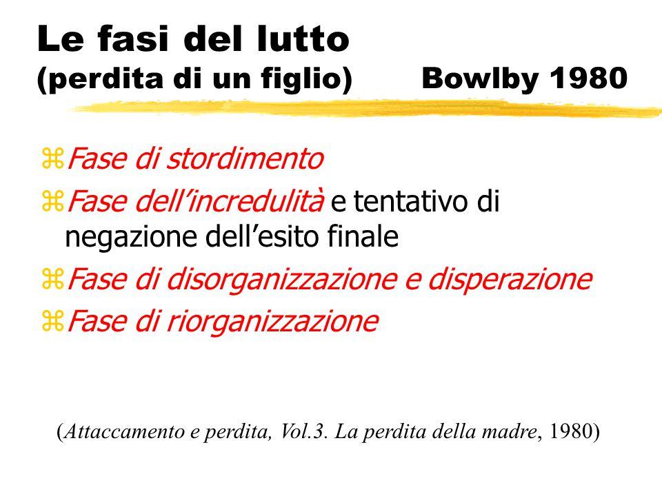 Le fasi del lutto (perdita di un figlio) Bowlby 1980