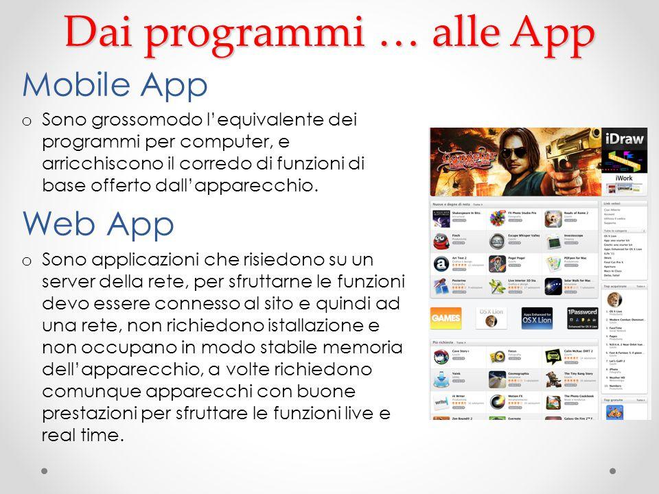 Dai programmi … alle App