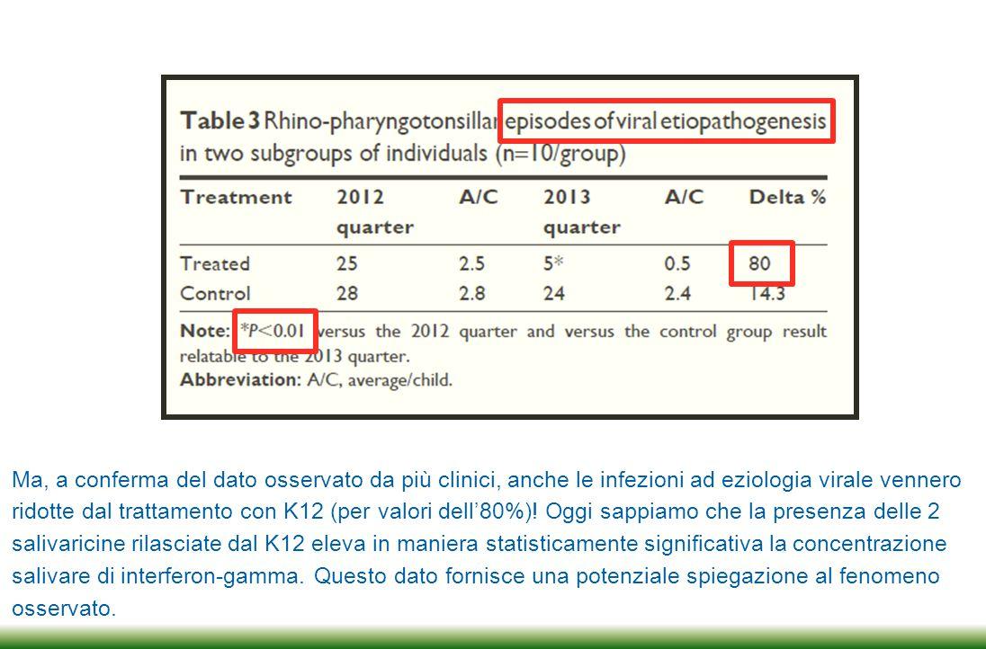 Ma, a conferma del dato osservato da più clinici, anche le infezioni ad eziologia virale vennero
