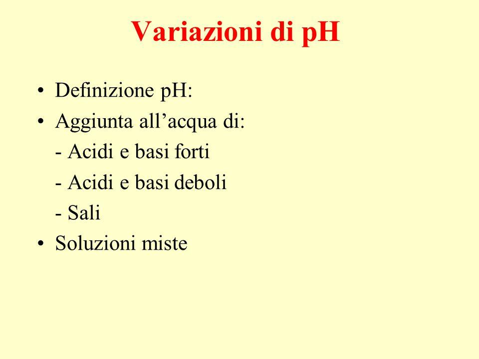 Variazioni di pH Definizione pH: Aggiunta all'acqua di: