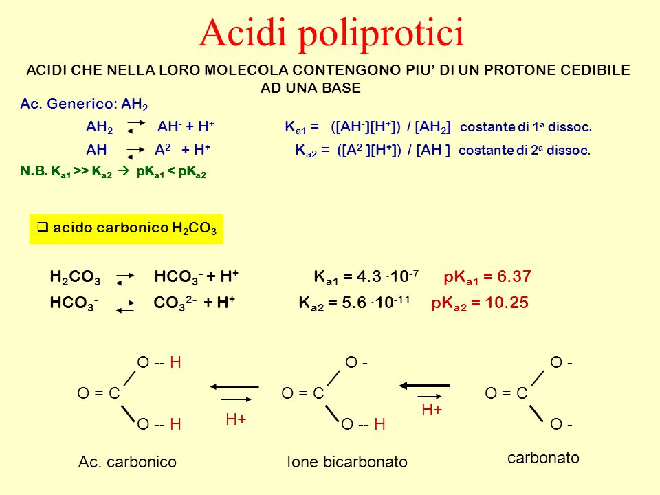 Acidi poliprotici H2CO3 HCO3- + H+ Ka1 = 4.3 .10-7 pKa1 = 6.37