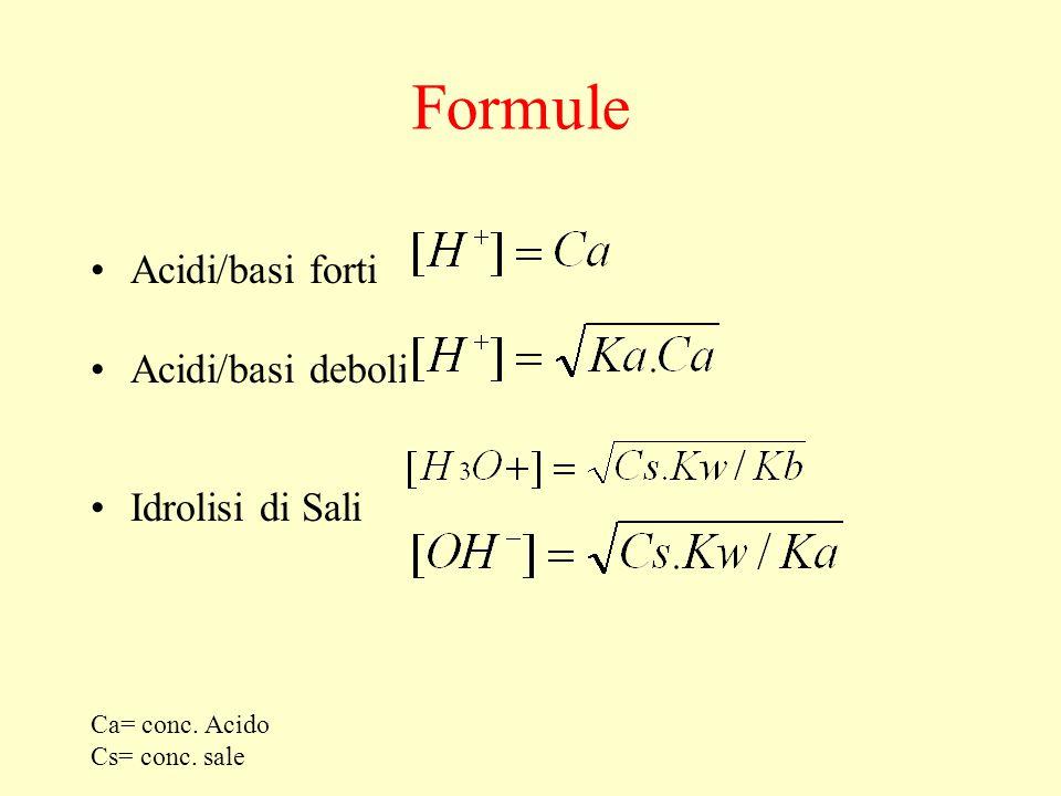 Formule Acidi/basi forti Acidi/basi deboli Idrolisi di Sali