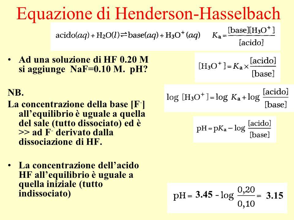 Equazione di Henderson-Hasselbach