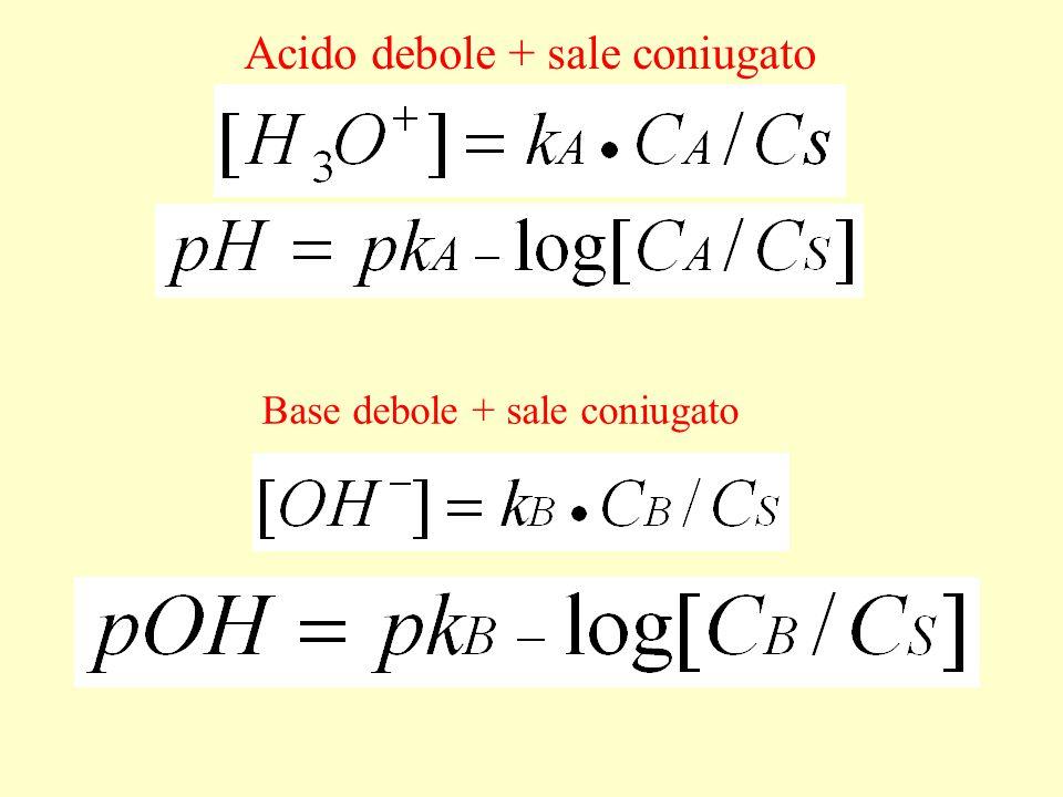 Acido debole + sale coniugato