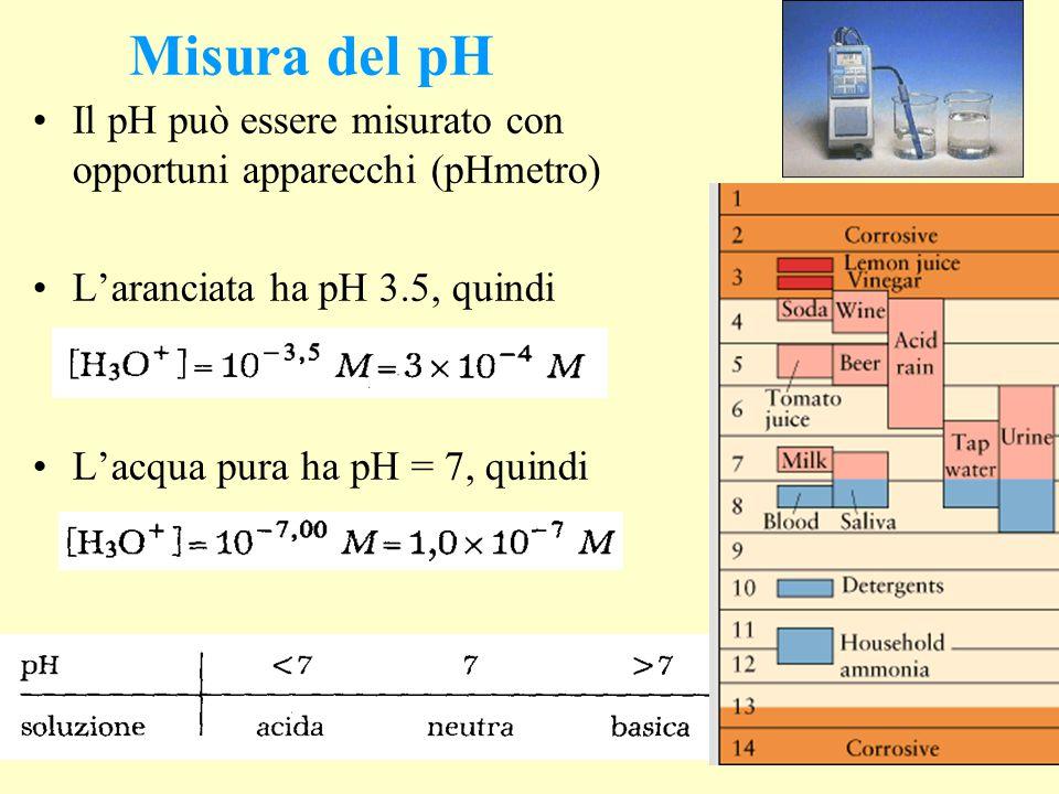 Misura del pH Il pH può essere misurato con opportuni apparecchi (pHmetro) L'aranciata ha pH 3.5, quindi.