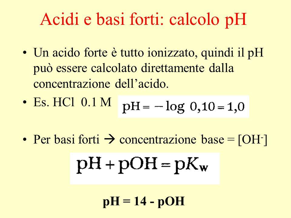 Acidi e basi forti: calcolo pH