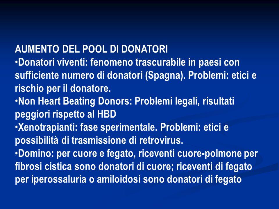AUMENTO DEL POOL DI DONATORI