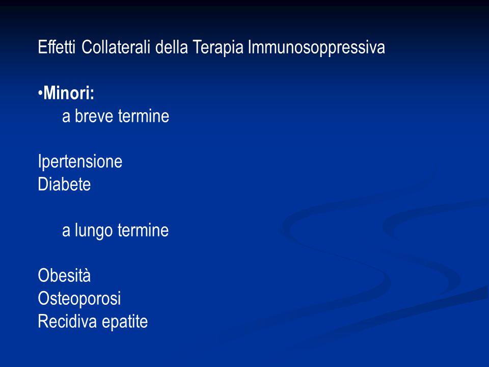 Effetti Collaterali della Terapia Immunosoppressiva