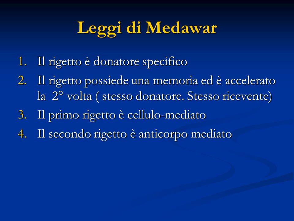 Leggi di Medawar Il rigetto è donatore specifico