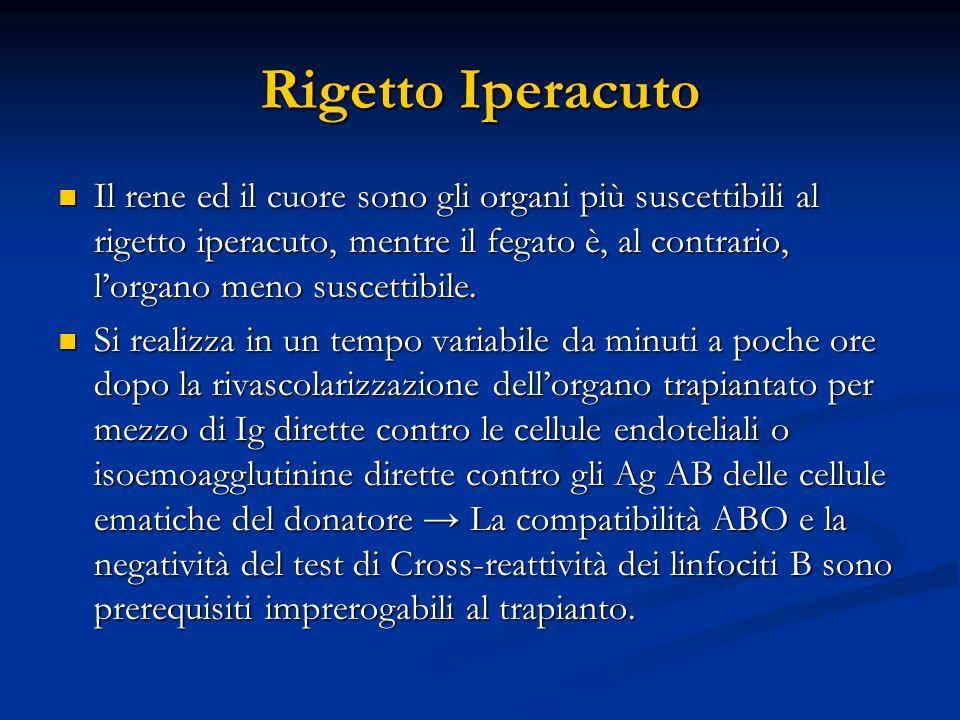 Rigetto Iperacuto